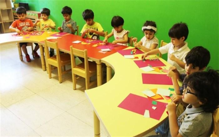 با الزامی شدن ثبت در سامانه جدید آموزش و پرورش؛ پیشدبستانیها یکپارچه میشوند