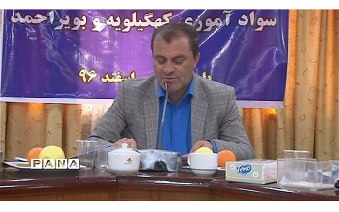 منابع آزمون دوره انتقال سوادآموزی  در کهگیلویه وبویراحمد اعلام شد