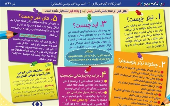 آموزش گام به گام خبرنگاری 2