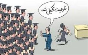 تعداد فارغالتحصیلان بیکار دانشگاهی آذربایجان غربی به ۳۵ هزار نفر رسید