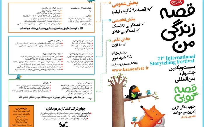 پوستر جشنواره قصهگویی با طرحی از داستان «روباه و زاغ»